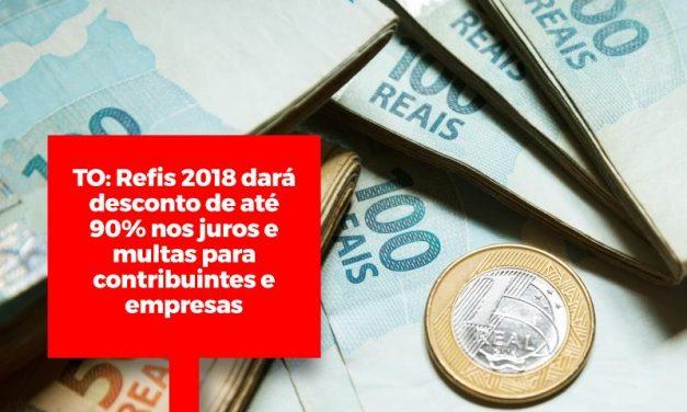 TO: Refis 2018 dará desconto de até 90% nos juros e multas para contribuintes e empresas